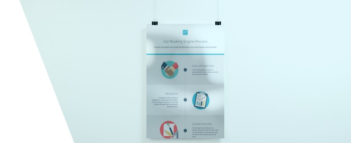 infograghic-booking-engine