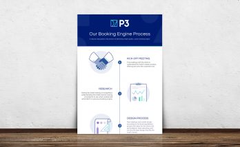 booking engine process p3