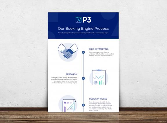 booking engine process p3